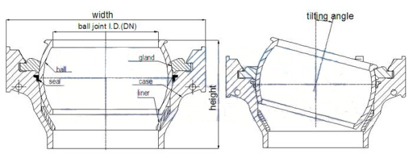 dredge-ball-joints-drawing