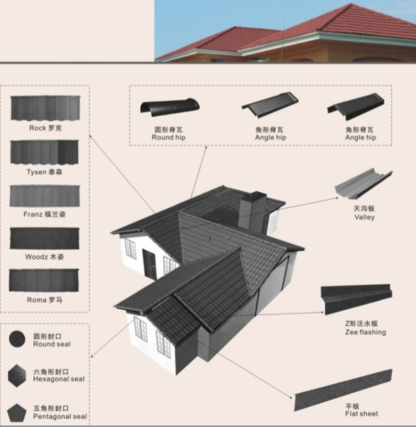 Flat Metal Type Colorful Stone Coated Metal Roofing Tile