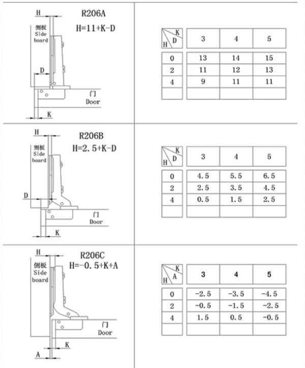 specification (2)