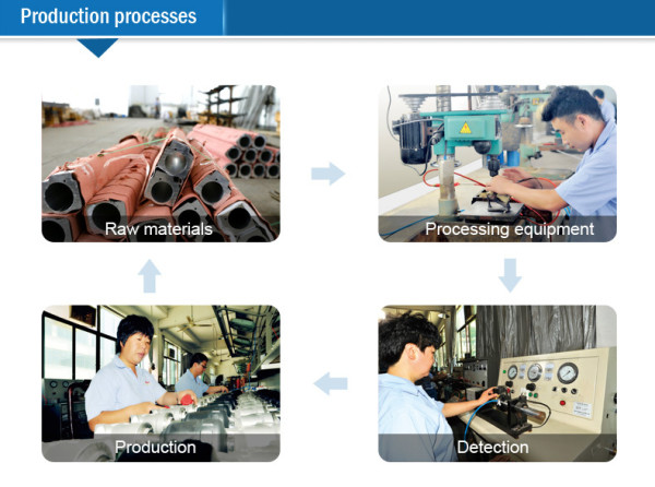 product processes
