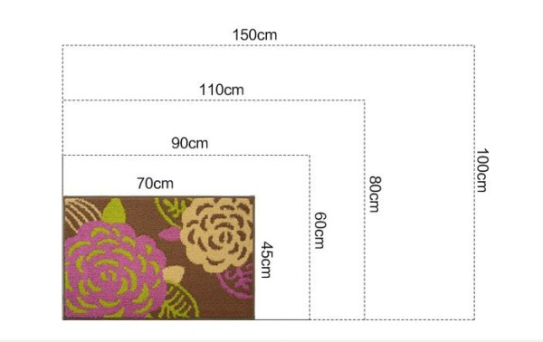 specification2