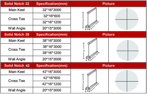 specification (3)